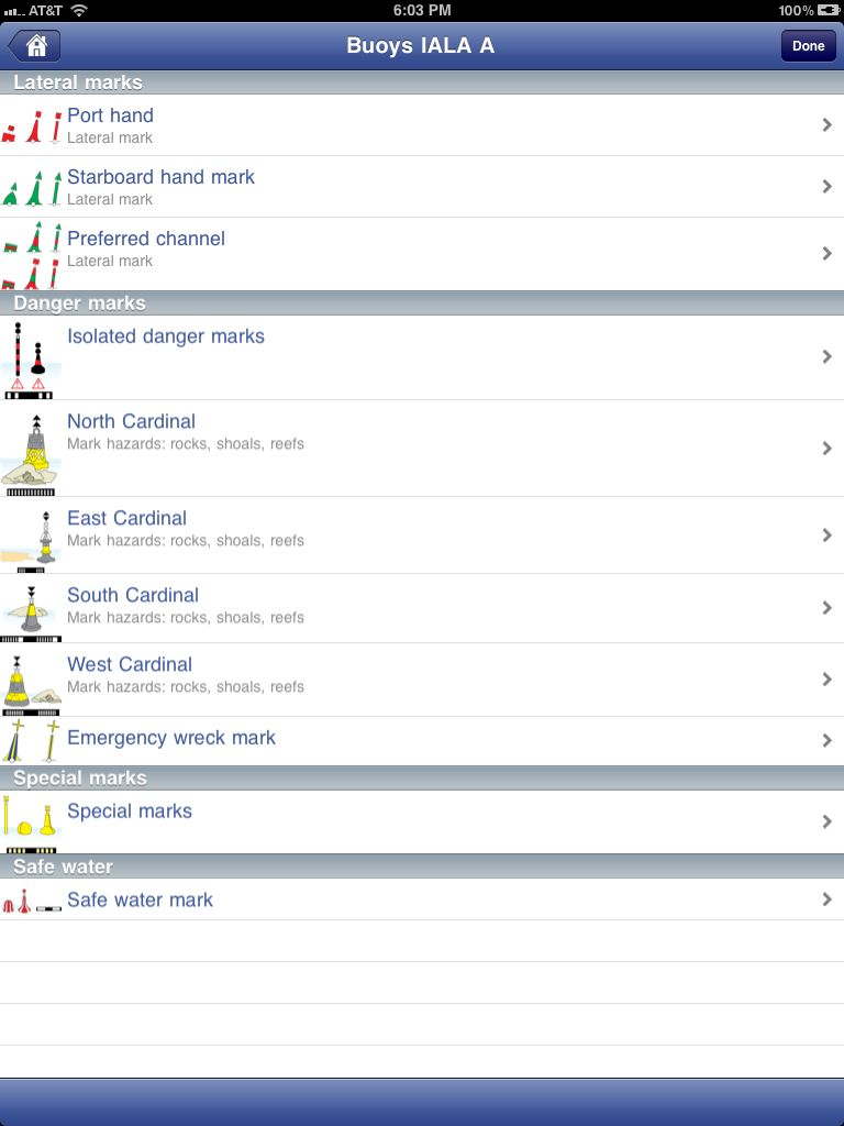Ipad apps for boaters sailingwriter imray chart symbols biocorpaavc